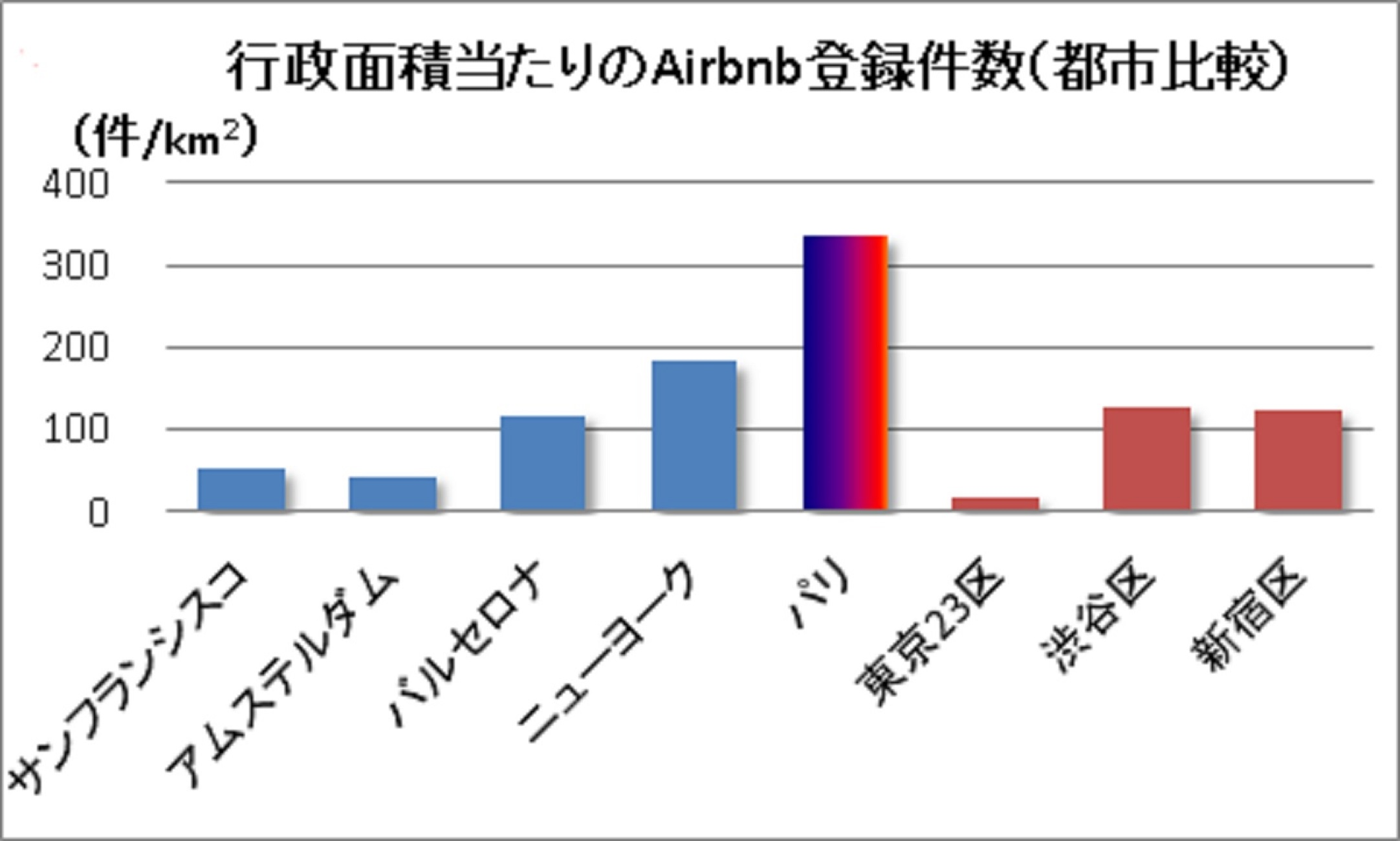 160324AirBNB2