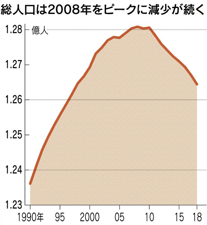 190413population